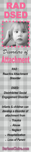 RAD DSED Disorders of Attachment